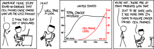 Cell phones cause cancer! Credit to xkcd.